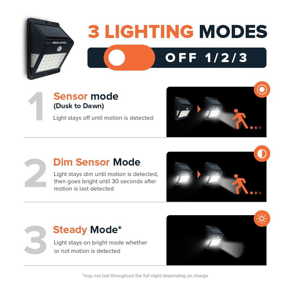 SOLVAO Solar Motion Detector Light Upgraded – 26 LED Dusk to Dawn Outside Light for House, Shed, Chicken Coop RV – Brightest Solar Lights for Outdoor Use – Exterior Motion Sensor Light