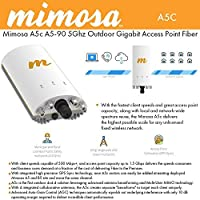 Mimosa A5C MU-MIMO 4x4:4ac Access Point 5Ghz Fiber Speeds 802.11ac 30dBi