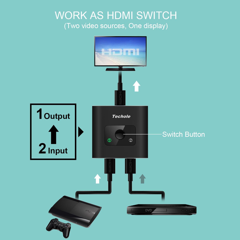 Amazon.com: HDMI Switch 4K HDMI Splitter - Techole Aluminum Bi ...