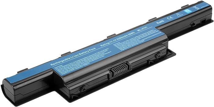 Top 10 Acer Predator 17 X 1080