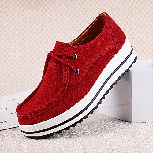 HKR Chaussures de Ville à Lacets Pour Femme red Z2661M