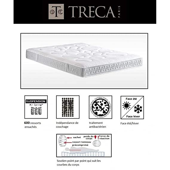 Treca Matelas Luna 140 190 Cm Suspension Air Spring 600 Ressorts