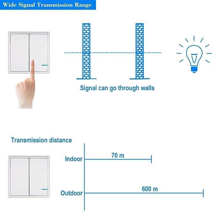 Gemütlich Elektrischer Drahtspulenspender Fotos - Elektrische ...