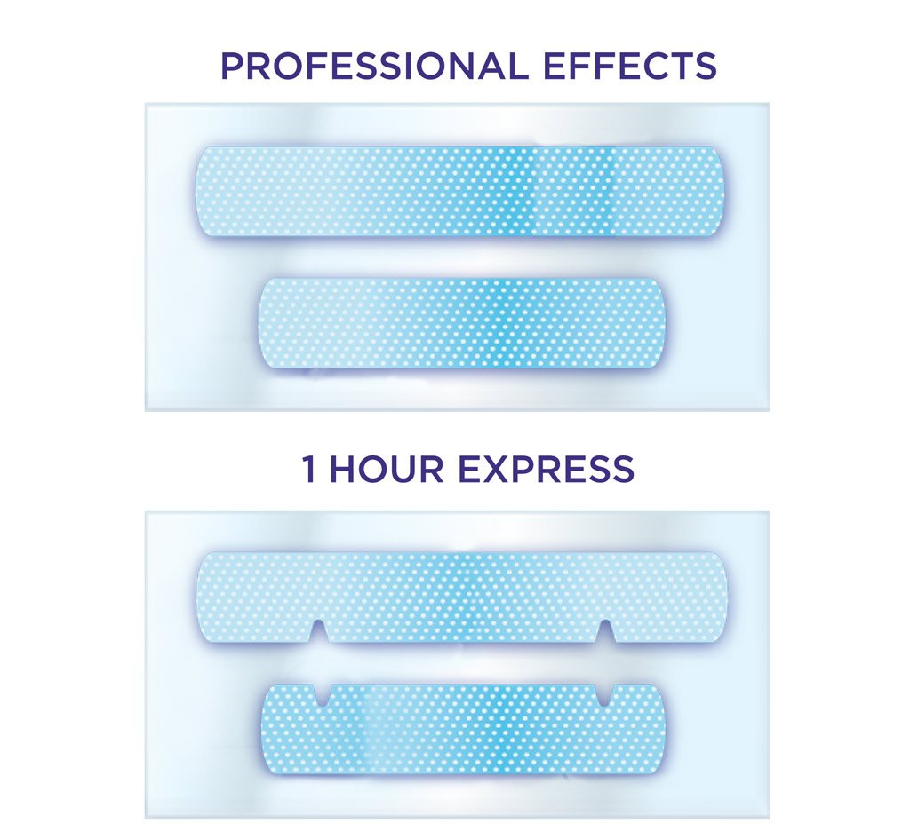 Crest 3D White Professional Effects Whitestrips Whitening Strips Kit, 22 Treatments, 20 Professional Effects + 2 1 Hour Express Whitestrips by Crest (Image #6)