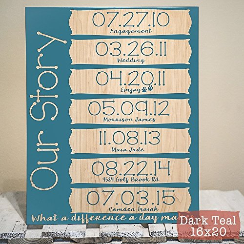 Our-Story-Sign-Wood-Engraved-Family-Decor-Anniversary-Gift-Personalized-Family-Sign