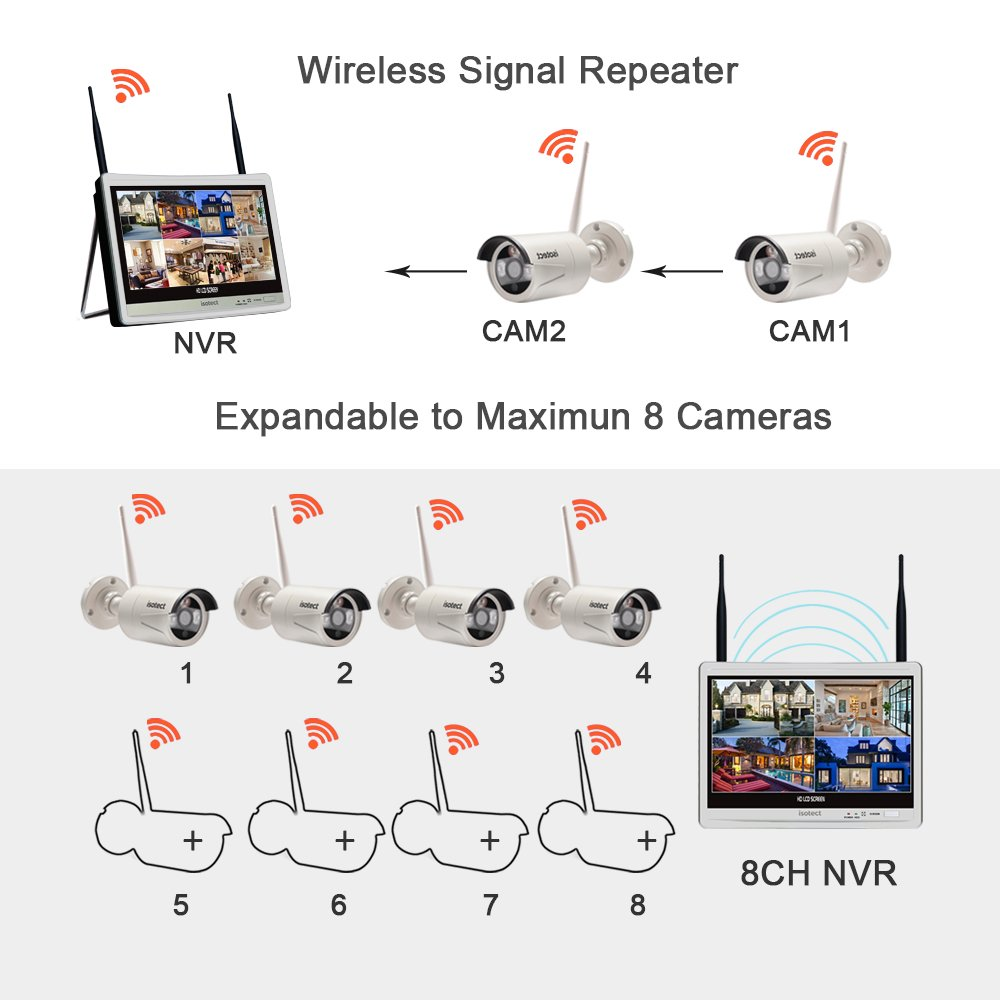 isotect 8CH 1080p HD WiFi NVR 4pcs 2.0 MP 1080p CCTV