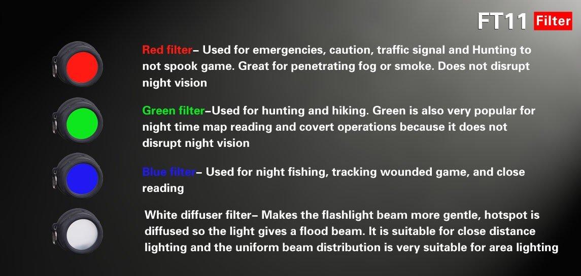 Red Klarus Mens FT11 Colour Filters