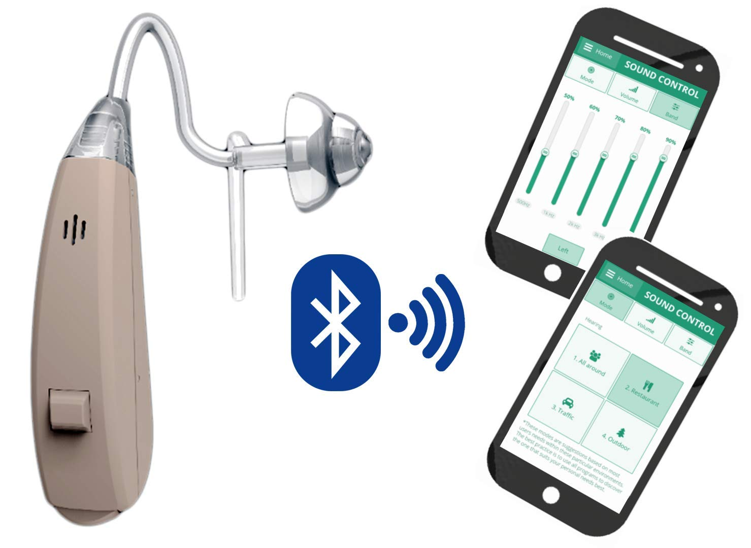 EarSpoke Hearing Amplifier, Auto-Fitting w/Wireless Programmable App Sound Assist Aid, for Adults and Seniors