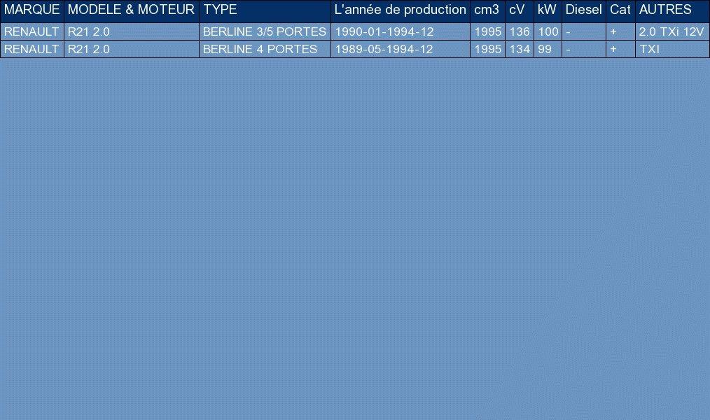el kit de montaje completo pour R21 2.0 HATCHBACK SED/ÁN 136//134hp 1989-1994 ETS-EXHAUST 51548 Silencioso Intermedio