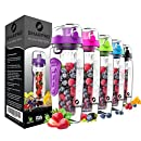 Fruit Infusion Sports Bottle with Flip Top Lid - Large 32oz
