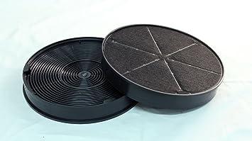 Kohlefilter für neff z dunstabzugshaubenzubehör