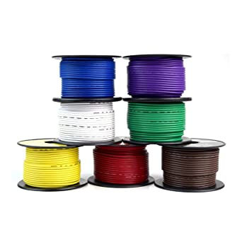 Harness Wire Reels on