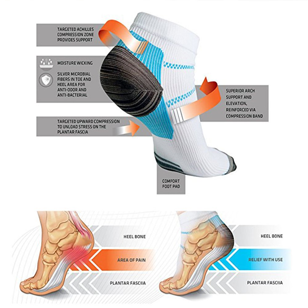 Sport Plantar Fasciitis Arch Support Compression Foot Socks/Foot Sleeves (7 Pairs) - Increases Circulation, Relieve Pain Fast (Black&Blue, L/XL) by Iseasoo (Image #4)