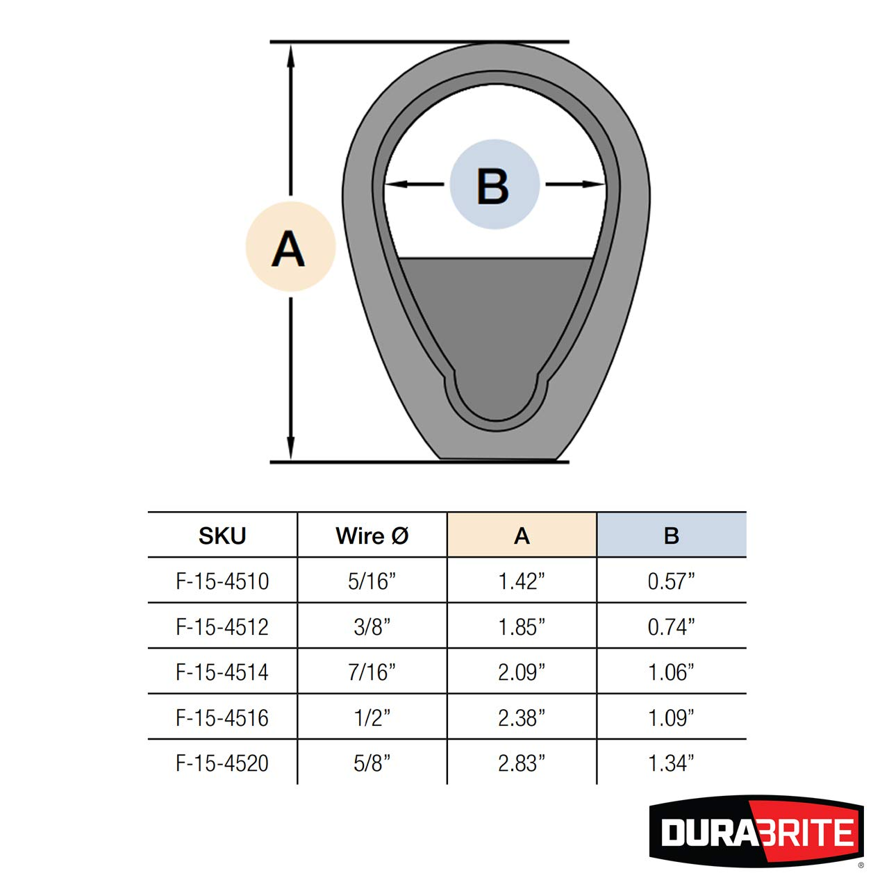 DuraBrite Gusset Wire Rope Thimbles (5-Pack) - 316 Stainless Steel Material, Reinforced Heavy-Duty Stub-End Type, Marine Grade - for Wire Rope Diameters 1/2''