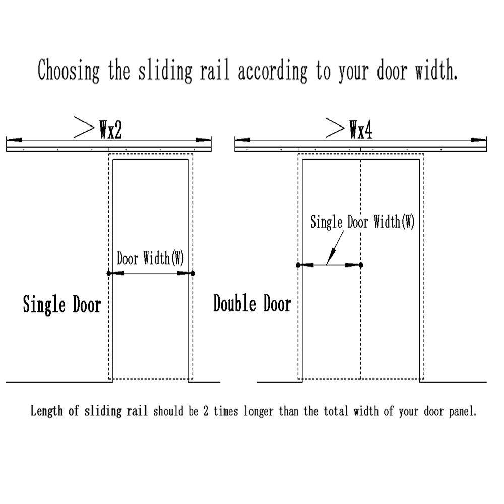 CCJH Country Classic Steel Interior Single Sliding Barn Door Hardware Kit 7 Ft Black by CCJH (Image #9)