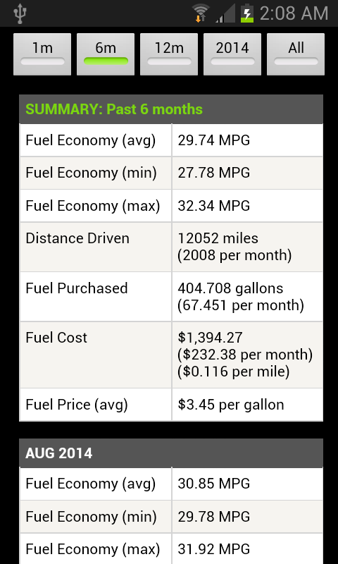 fillup gas mileage log appstore for android. Black Bedroom Furniture Sets. Home Design Ideas