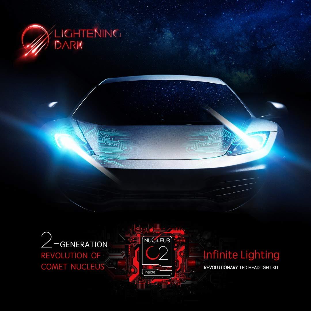 LIGHTENING DARK 10000 Lumens H7 LED Headlight BulbsCREE Chips