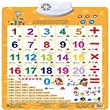 Wall Chart,NACOLA Baby Early Education Audio Digital Learning Chart Preschool Toy, Sound Toys For Kids-Math