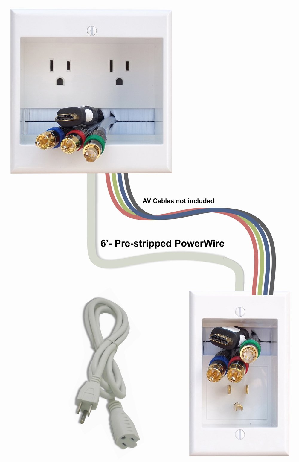 PowerBridge TWO-PRO-6 Dual Power Outlet Professional Grade Recessed In-Wall Cable Management System for Wall-Mounted Flat Screen LED, LCD, and Plasma TV's by PowerBridge Solutions (Image #2)