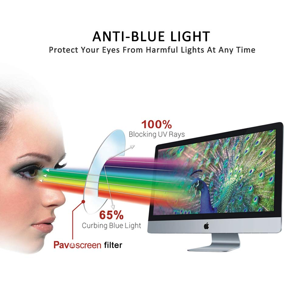 Widescreen Displays Screen Guard, Pavoscreen Blue Ray Filter PET Film Reduce Eye Strain Anti Glare Screen Protector for Computer Notebook Anti Blue Light Filter (15 inch for Display 4:3)