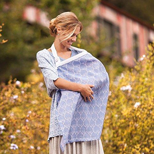 Bebe Au Lait Nursing Cover - Cotton Muslin, ()
