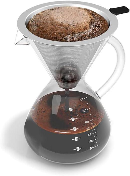 Vierta sobre cafetera filtro por vënzzi | doble estilo filtro con ...