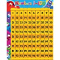 """Trend Enterprises Numbers 1-100 Furry Friends Learning Chart (1 Piece), 17"""" x 22"""""""