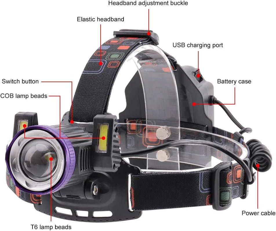 Lampe Frontale Rechargeable WESLITE Lampes Frontales LED Puissante 3000 Lumens XML-T6 Phare de Travail Zoom capable Lampe Frontal pour Casque Rotatif /à 90 /° pour Casque de P/êche en Camping