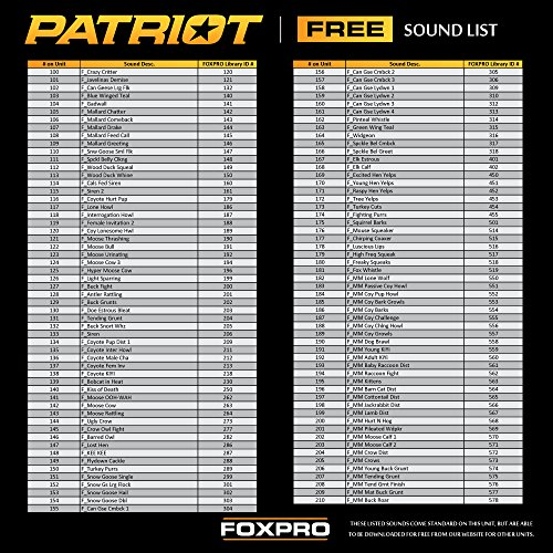 Foxpro Patriot Electronic Game Call by FOXPRO (Image #2)