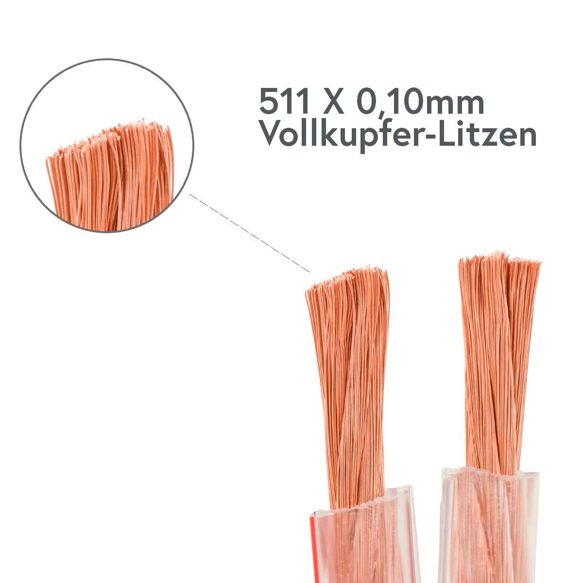 trasparente 2x4mm/² cavo per altoparlante rame puro OFC per HiFi//Audio Class Reference 0,10 mm filo di rame ad elevata flessibilit/à DCSk 15m