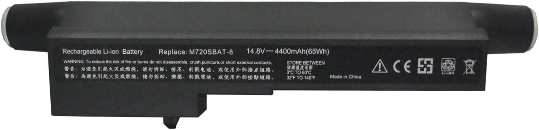 2200mAh Batería para Clevo M72 M73XSR M73XT MobiNote M720 M73X