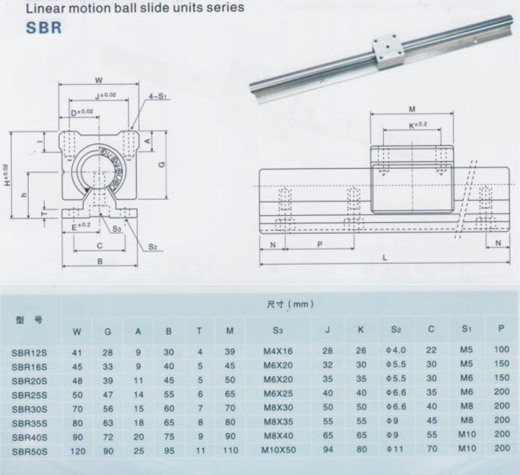Joomen CNC SBR50-500mm LINEAR SLIDE GUIDE 2 RAIL 4 SBR50UU BEARING BLOCK