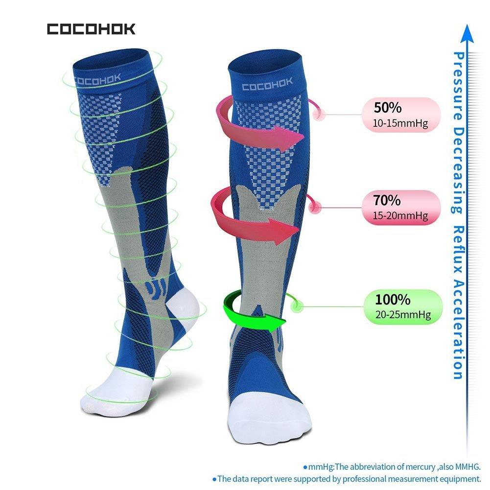 Calcetines de compresión para hombres y mujeres, Fit para deportes, trabajo, vuelo, embarazo, Correr, aumentar la potencia, resistencia, circulación y ...