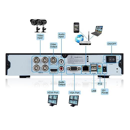Floureon 5101 Cámaras de vigilancia CCTV (1 de 4CH 960H DVR, 2 de Cámaras bala aire libre 700TVL HDMI Seguridad KIT): Amazon.es: Bricolaje y herramientas