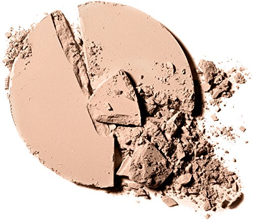 Buy contouring products drugstore