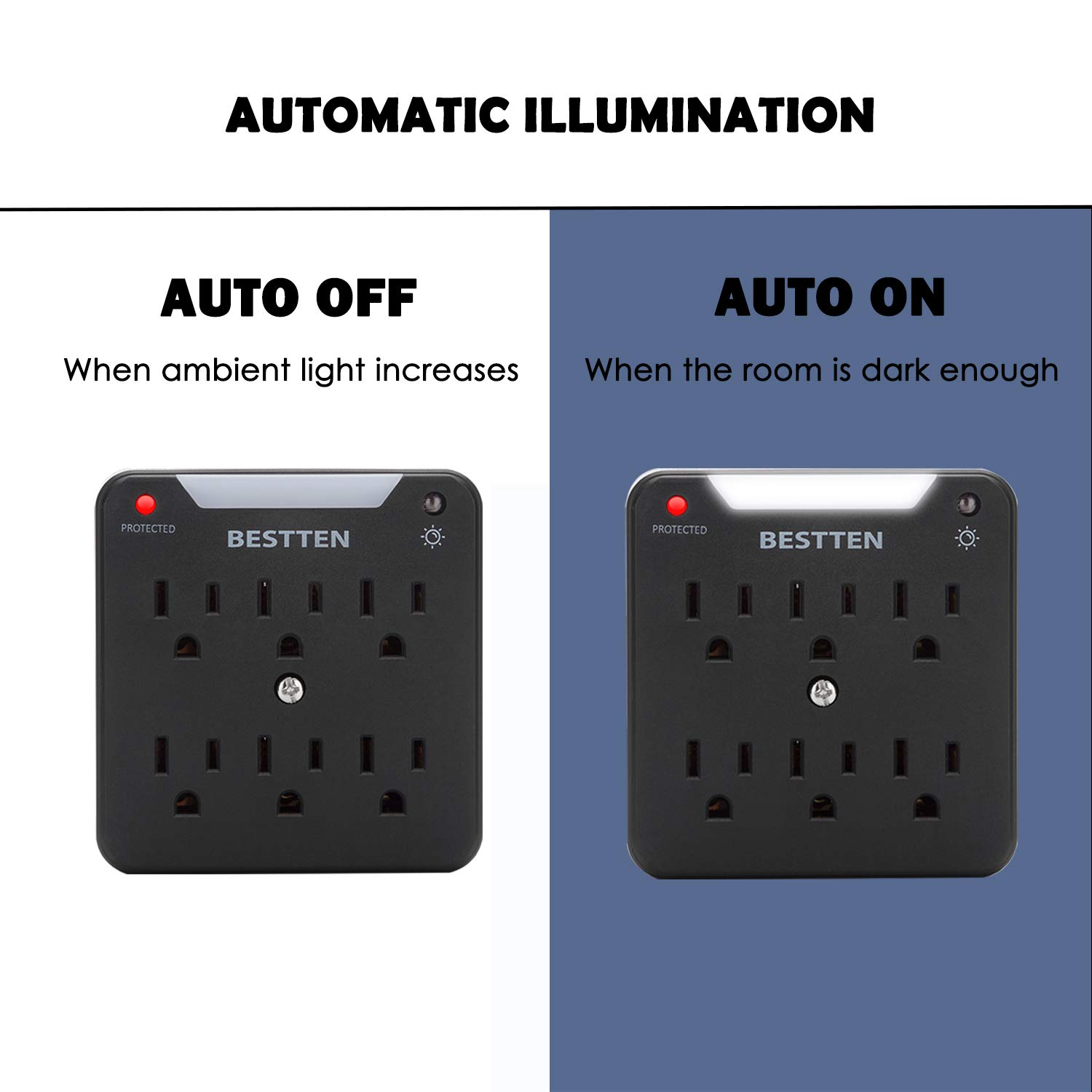 2 Pack BESTTEN 900-Joule Wall Mount Surge Protector, 6-Outlet Extender with Auto LED Night Light, Dusk to Dawn Photocell Sensor, ETL Certified, Black