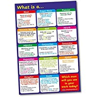 What Is a… English Grammar School Teaching Poster Display A2 - Primary Teaching Services