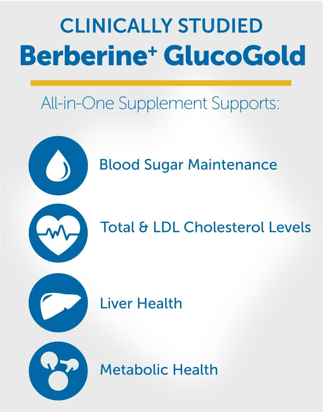Dr. Whitaker's Berberine+ GlucoGold Supplement for Clinically Validated Blood Sugar and Cholesterol Support with Berberine, Crominex 3+ Chromium, and Cinnamon (90 Tablets) by Dr. Whitaker (Image #4)