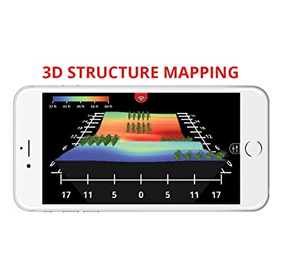 3D Structure Mapping