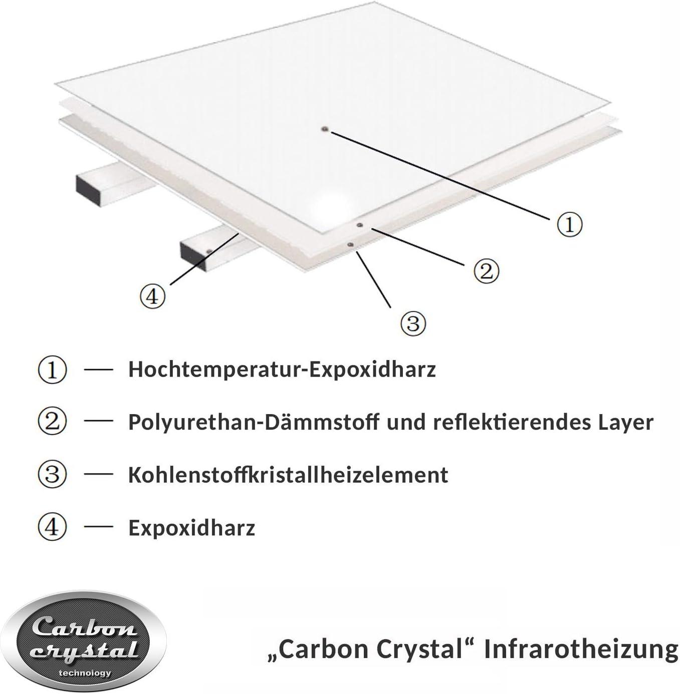 Viesta H500 panneau de chauffage infrarouge Crystal Carbon panneau radiateur ultra mince chauffage mural blanc 500 Watt derni/ère technologie