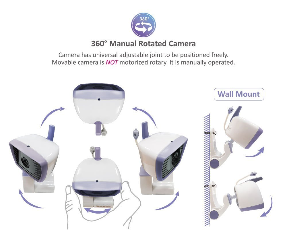 MoonyBaby A Series Add-On Camera Unit for MB55931 & MB55931-2T