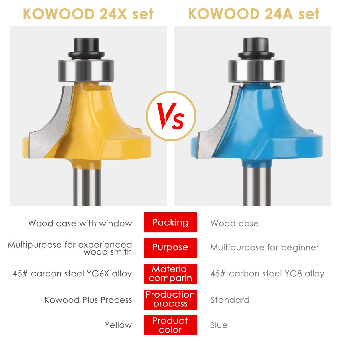 KOWOOD Router Bits Sets of 24A Pieces 1/4 Inch Shank Router Bit Set T Shape - for Commercial Users and Beginners: Industrial & Scientific