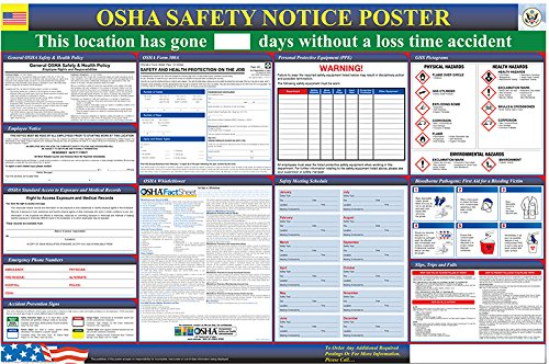 Cal OSHA Safety Notice Poster (Best Industrial Safety Posters)