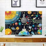 Jiahonghome TV dust Cover Decor Collection New Horizons of Solar System Infographic Pluto Venus Mars Jupiter Skyrocket TV dust Cover W25 x H45 INCH/TV 47''-50''