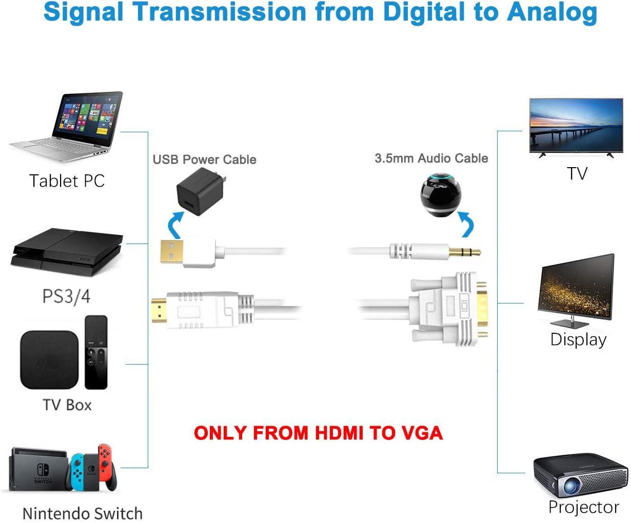 FOINNEX Cable Adaptador HDMI a VGA 10M/Metros con Audio/Sonido ...