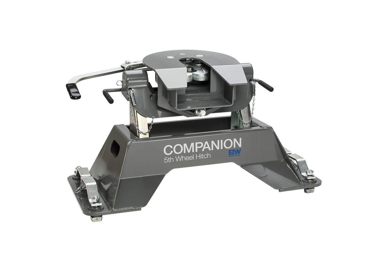 B&W RVK3300 Companion
