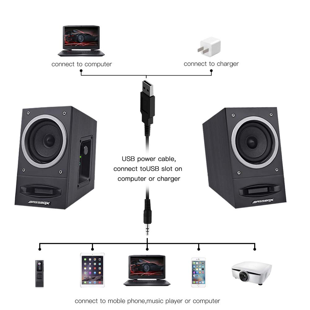 Mac,2.0 Stereo Wired pc Speakers with Headphone Jack Desktop BASSBOX 060 USB Powered Multimedia Speakers for Home Theater and Gaming,10W Computer Speakers with Heavy bass for Laptop