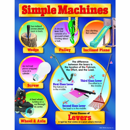 Trend Enterprises Simple Machines Learning Chart (1 Piece), 17