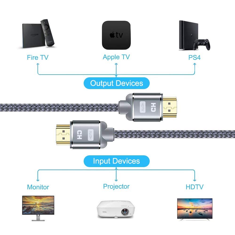 Video 4K UHD 2160p Soporte 3D Cable HDMI 4K 1m-Snowkids Ultra High Speed 18 Gbps HDMI 4K a 60 Hz Cable Trenzado de Nylon Compatible con Fire TV HD 1080p Xbox 360 PS3 PS4-Negro Ethernet