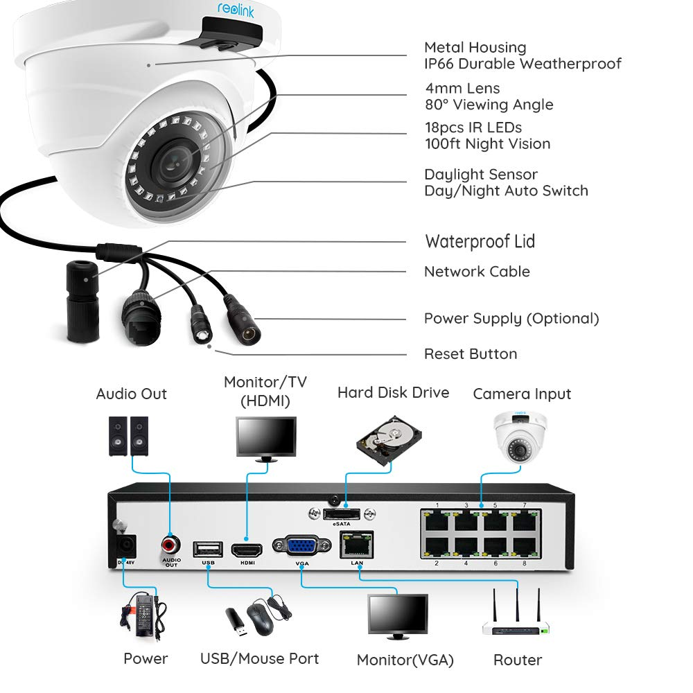 5MP//4MP Supported 8 Channel NVR Security System w// 2TB HDD for 7//24 Recording RLK8-420D4 Reolink 4MP 8CH PoE Video Surveillance System 4 x Wired Outdoor 1440P PoE IP Cameras